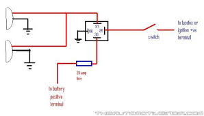 maruti wiring diagram maruti image wiring diagram of maruti 800 car wiring diagrams and schematics on maruti 800 wiring diagram