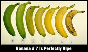 Banana Ripeness Chart Unripe Fruit Health And Weightloss Eat Your Bananas