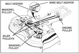 901 Poulan Pro Riding Mower Schematic poulan riding mower deck belt diagram wiring library