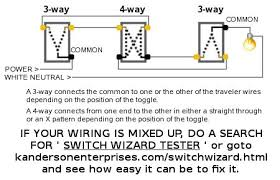 figureshowsstandard circuit all about wiring diagram wiring diagram on way switch wiring diagram