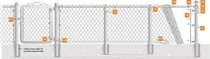 chain link fence terminal post. Wonderful Post Here Is A Chart For Determining The Spacing Line Posts Basically They  Should Be 10u0027 Of Less So 50u0027 Fence You Would Need 2 Terminal Post And 3  Inside Chain Link Fence Terminal Post