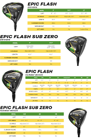 callaway epic flash pga tour super