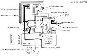 wiring diagram 1991 isuzu impulse wiring diagram rows