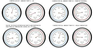 Auto Refrigerant Pressure Chart Automotive Air Conditioner Pressure Chart Avanzacaribe Com Co