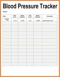 Blood Pressure And Pulse Chart Template Blood Pressure Chart Template Cnbam