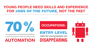 here are the skills you ll need to get a job fya nwo graphic