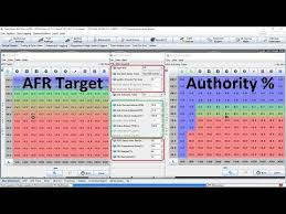 E85 Afr Chart Afr Closed Loop And Afr Target Table Setup Youtube