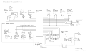 introduction example eec wiring diagram