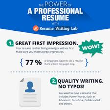 reasons for having a professionally written resume