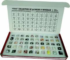 Mineral Chart Geology Collection Of Rocks And Minerals Sample Geological Model