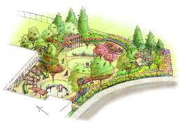 Small Picture Garden Design Drawing reliefworkersmassagecom