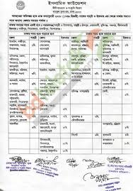 Roja Chart 2018 Iftar And Sehri Time Table 2018 In Bangladesh All District