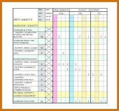 Training Plan Schedule Template Simple Employee Training Schedule