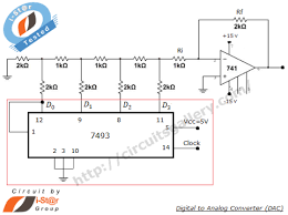 adc circuit diagram ireleast info digital to analog converter using r 2r ladder network and 741 op wiring circuit