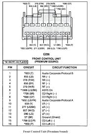 stereo wiring diagram for 1995 ford mustang wiring diagram sample c275 wiring diagram 1995 ford mustang wiring diagram fascinating mustang audio wiring mustang fuse box diagram