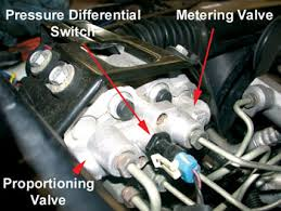 service advisor abs bleeding procedures for common gm vehicles but what if you replaced the master cylinder a brake line or valve ahead of the abs modulator or what if you had to replace the modulator or