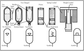 showing post media for diaphragm pump schematic symbols diaphragm pump schematic symbols chapter 16 accumulators