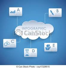 Chart On Cloud Computing Cloud Computing
