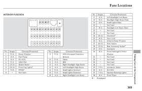 honda odyssey diagram fuse box 2002 wiring diagrams 2010 Lincoln Town Car Fuse Box Diagram 2008 honda civic interior fuse box diagram honda wiring diagram 2000 honda odyssey fuse box location 1998 Lincoln Town Car Fuse Box