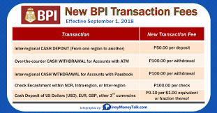 Bpi To Charge P50 P100 Fee On Some Deposit And Withdrawal