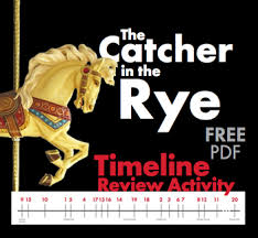 catcher in the rye timeline review worksheet for j d catcher in the rye timeline review worksheet for j d salinger s novel