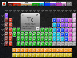 Elements App - Chemistry Periodic Table (iPad) reviews at iPad ...