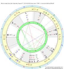 Leo Birth Chart Birth Chart Marie Lomba Leo Zodiac Sign Astrology