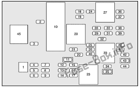 fuse box diagram > buick rendezvous 2002 2007