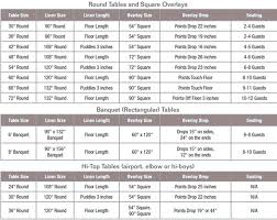 table runner dimensions for 60 round photos and pillow