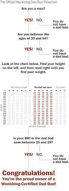 Fat Percentage Chart Body Fat Percentage Chart Women Awesome Body Fat Calculator Omni