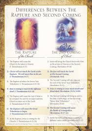 Rapture Vs Second Coming Chart According2prophecy Org Differences Between The Rapture