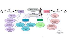 beowulf essay heroism duncan thesis essay on heroism in beowulf