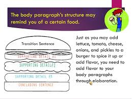 developing the body paragraphs of an expository essay expository essay developing the body paragraphs the tasty middle 2 the body paragraph s structure