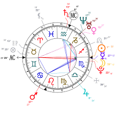 Astrology And Natal Chart Of Miley Cyrus Born On 1992 11 23