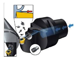 20 High Pressure Coolant Delivery Systems By Sandvik