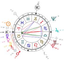 Astrology And Natal Chart Of Mackenzie Bezos Born On 1970 04 07