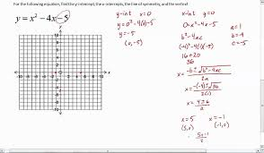 almost 5 minute math graphing a quadratic using intercepts axis of symmetry and vertex