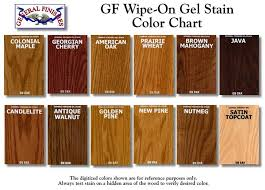 shades of wood furniture. gel stain that has the most shades of wood furniture t