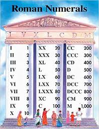 Roman Number 1 To 50 Chart Roman Numerals Cheap Charts School Specialty Publishing