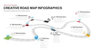 Road Map Powerpoint Creative Infographics Roadmap Powerpoint Template Keynote Slide