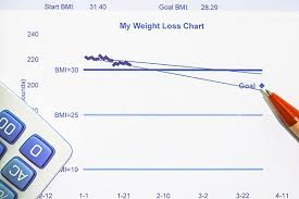 Ideal Bmi Chart Female Adult Bmi Calculator Healthy Weight Cdc