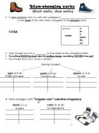 Jugar Verb Chart Notes Stem Changing Verbs Boot Verbs Jugar Poder Querer Tener Venir