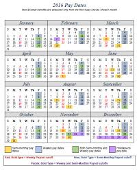 Federal Pay Period Chart Federal Employee Pay Schedule Best Employee 2019