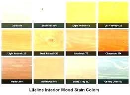 Varathane Classic Wood Stain Color Chart Varathane Wood Stain Colors Havenmgmt Co
