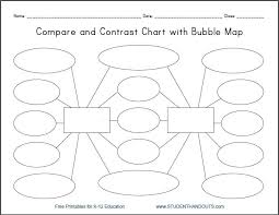 compare and contrast bubble map printable worksheet graphic  model compare and contrast essay compare and contrast bubble map printable worksheet