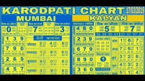 18 03 2019kalyan Mumbai Weekly Chart Satta Matka Satta