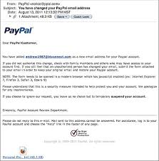 Eclectic Another Attempt An Paypal Yet Mind Phishing