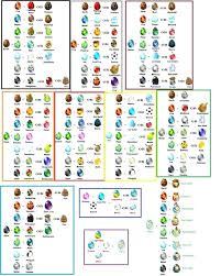 Dragon Story Breeding Guide Chart Futurenuns Info