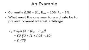 interest rate parity interest rate parity