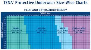 Tena Brief Sizing Chart Tena Extra Protective Underwear